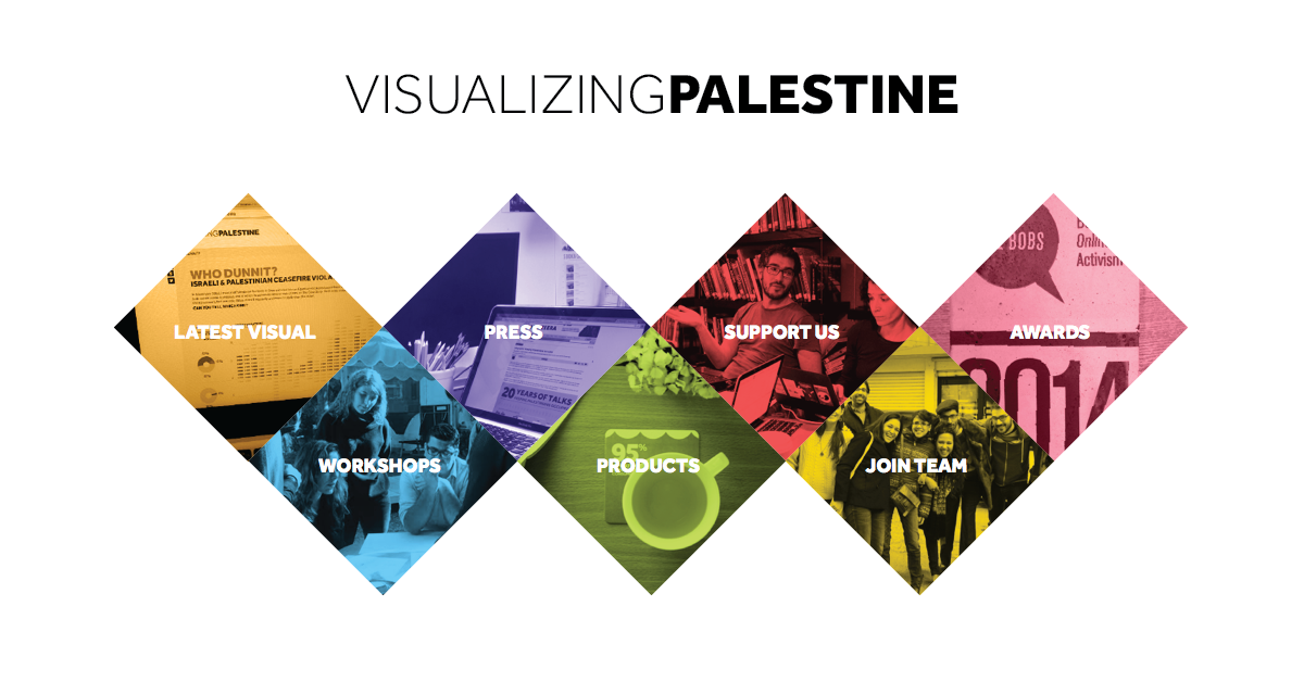 visualizing-palestine-facebook-share-1ca9c86e66a582a185160306455c429f