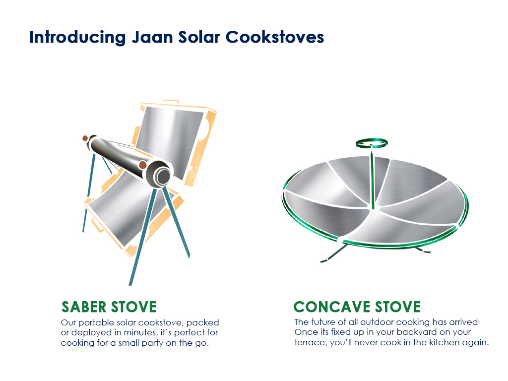 The New Era Of Outdoor Cooking Has Arrived Upeffect Social Solar Oven Diagram Nothing Brings People Together Like A Traditional Food Party In Sun Its Time To Transform